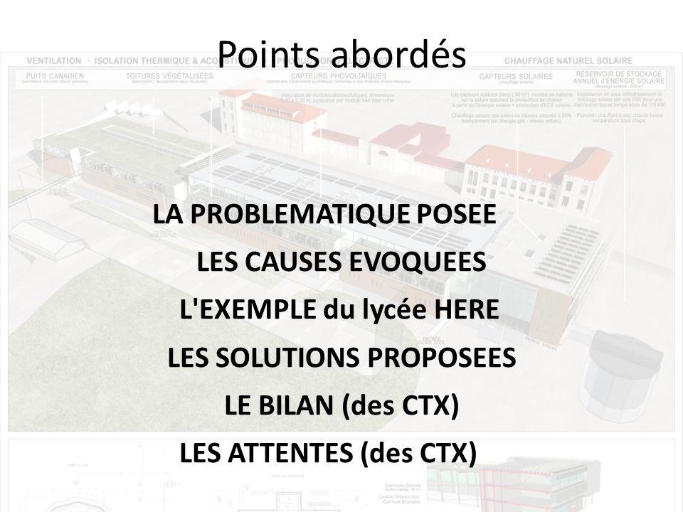 LA PROBLEMATIQUE POSEE LES CAUSES EVOQUEES L EXEMPLE du lycée HERE LES SOLUTIONS PROPOSEES LE BILAN (des CTX) LES ATTENTES (des CTX) Points abordés