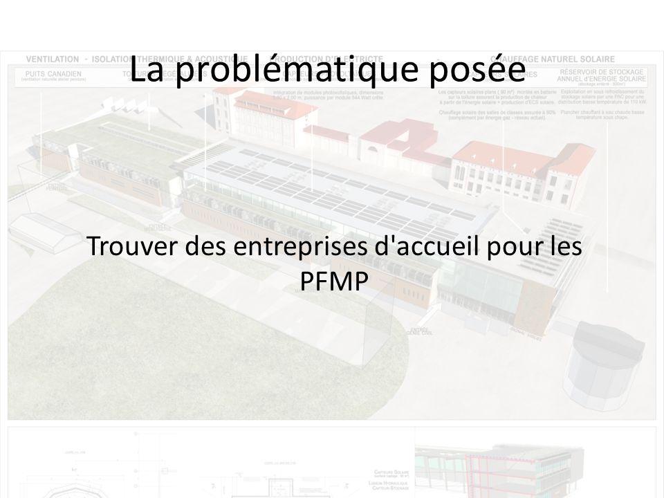 Trouver des entreprises d accueil pour les PFMP La problématique posée