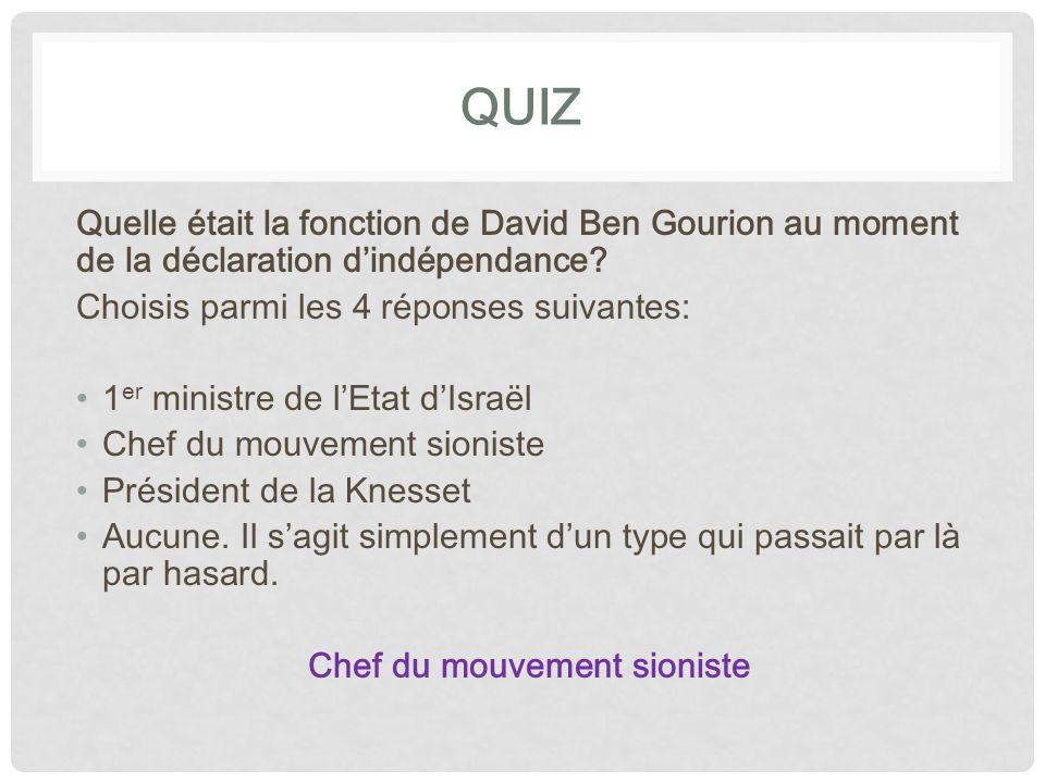 QUIZ Quel est le véritable nom de David Ben Gourion? David Grün ou David Gryn Que signifie « Ben Gourion » en hébreu? Choisis parmi les 3 réponses sui