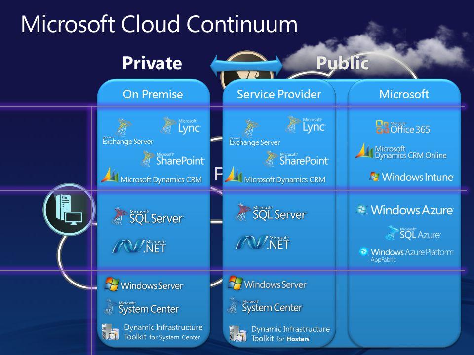 PAAS SAAS IAAS Private On Premise Service Provider Microsoft