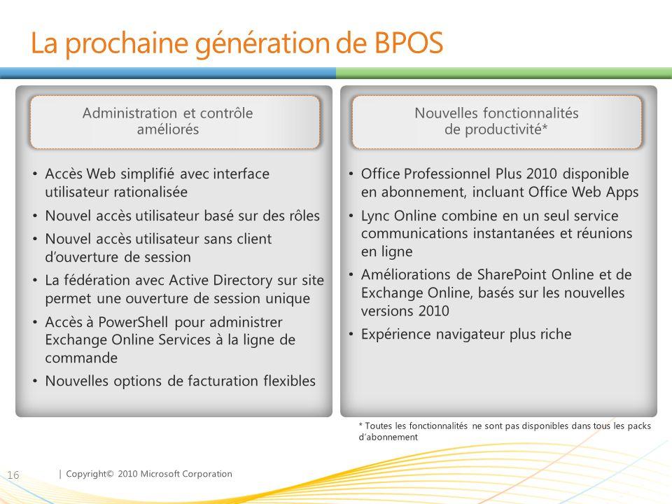 | Copyright© 2010 Microsoft Corporation La prochaine génération de BPOS 16 Improved management and control Accès Web simplifié avec interface utilisat