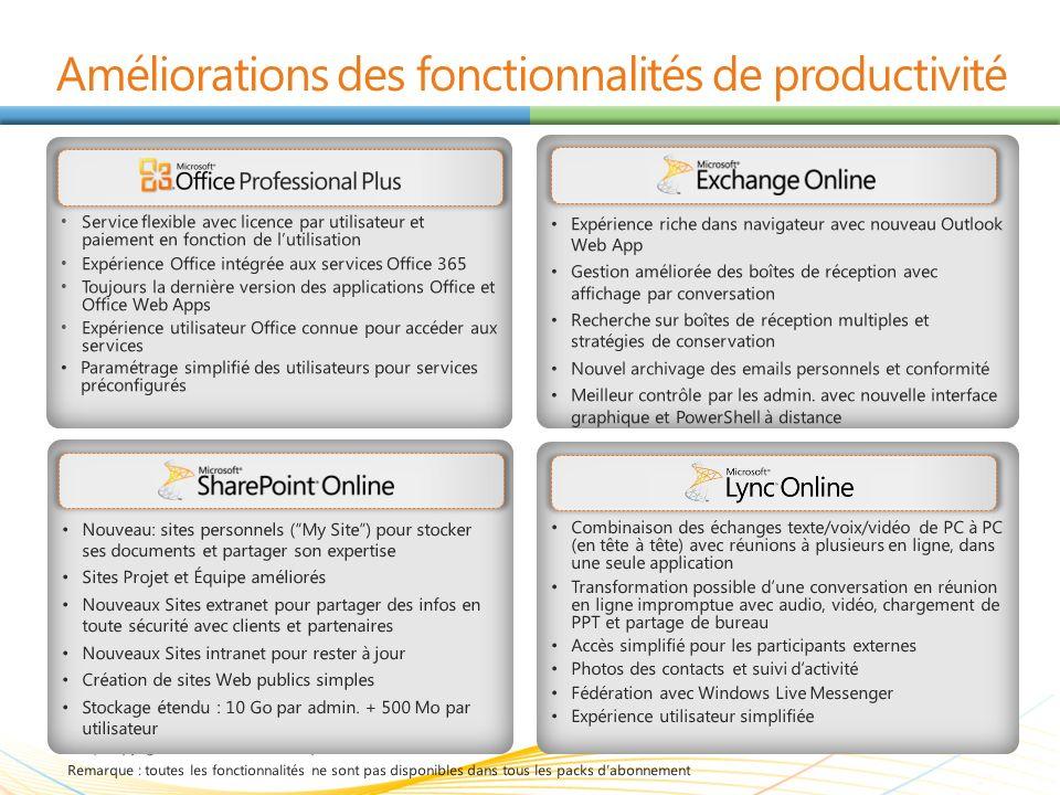| Copyright© 2010 Microsoft Corporation Nouveau: sites personnels (My Site) pour stocker ses documents et partager son expertise Sites Projet et Équip