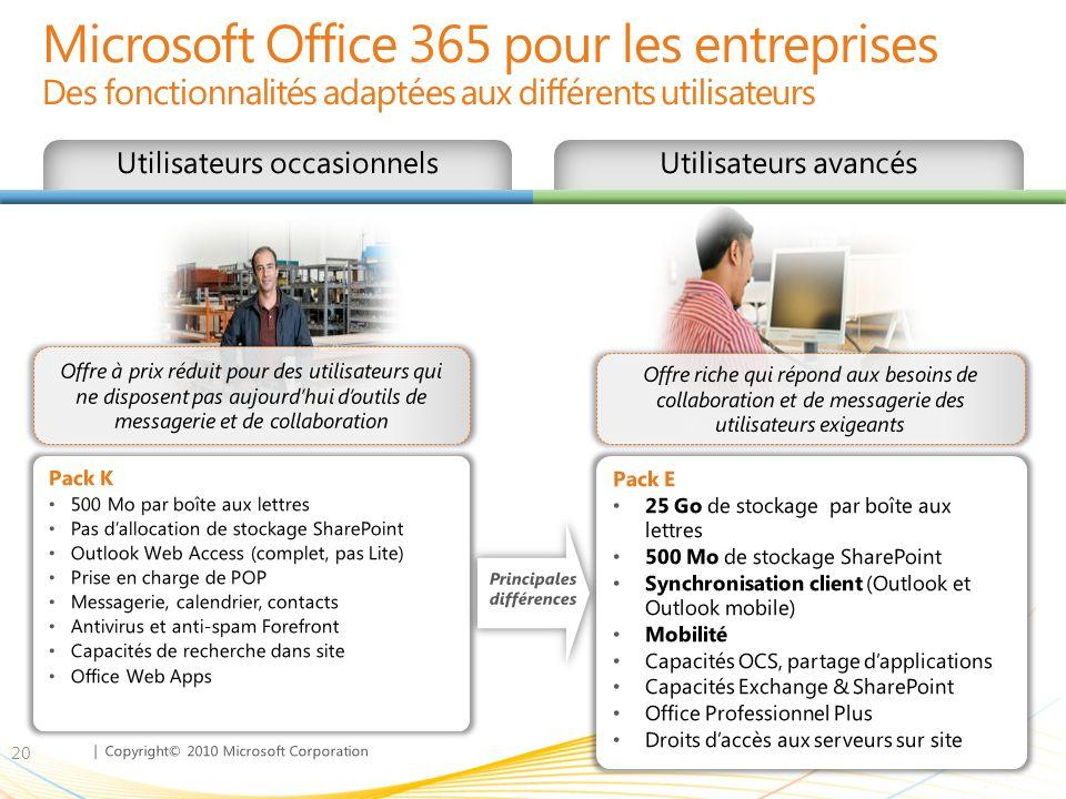 | Copyright© 2010 Microsoft Corporation 20 Microsoft Office 365 pour les entreprises Des fonctionnalités adaptées aux différents utilisateurs
