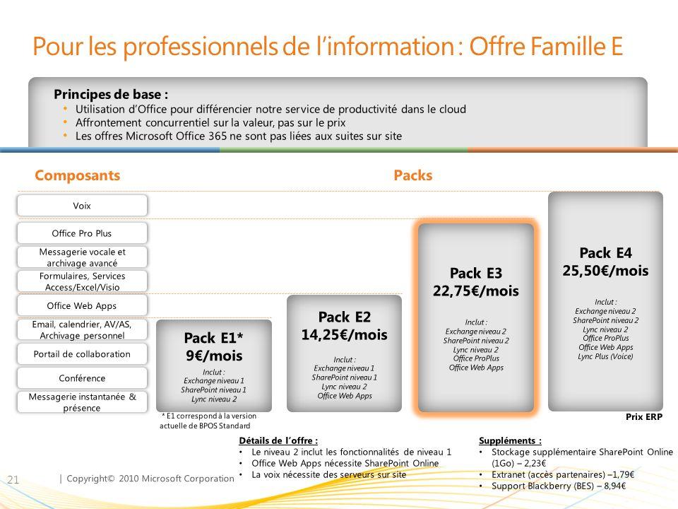 | Copyright© 2010 Microsoft Corporation Pour les professionnels de linformation : Offre Famille E 21