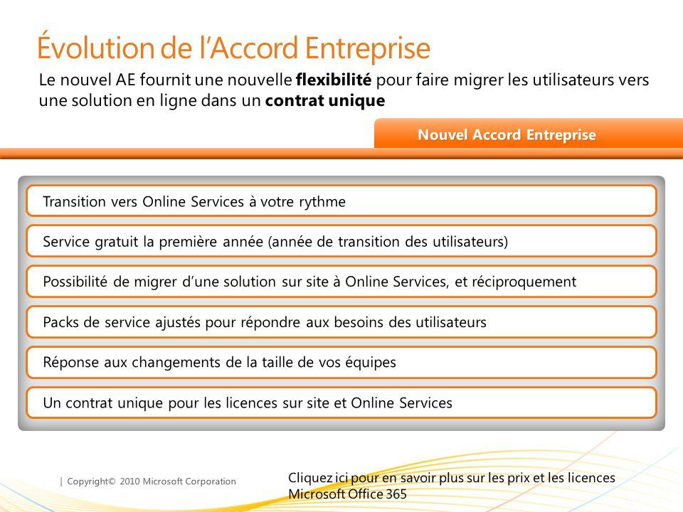 | Copyright© 2010 Microsoft Corporation Évolution de lAccord Entreprise Le nouvel AE fournit une nouvelle flexibilité pour faire migrer les utilisateu