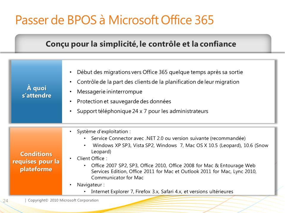 | Copyright© 2010 Microsoft Corporation Conçu pour la simplicité, le contrôle et la confiance Passer de BPOS à Microsoft Office 365 24 Début des migra