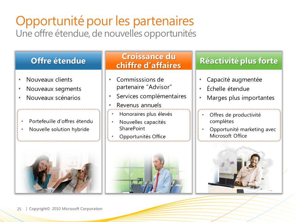 | Copyright© 2010 Microsoft Corporation Nouveaux clients Nouveaux segments Nouveaux scénarios Offre étendue Commisssions de partenaire Advisor Service