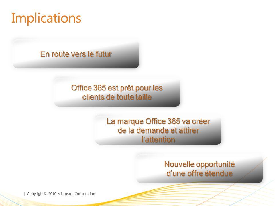 | Copyright© 2010 Microsoft Corporation En route vers le futur Implications Office 365 est prêt pour les clients de toute taille La marque Office 365