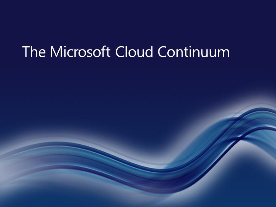 | Copyright© 2010 Microsoft Corporation En route vers le futur Implications Office 365 est prêt pour les clients de toute taille La marque Office 365 va créer de la demande et attirer lattention Nouvelle opportunité dune offre étendue