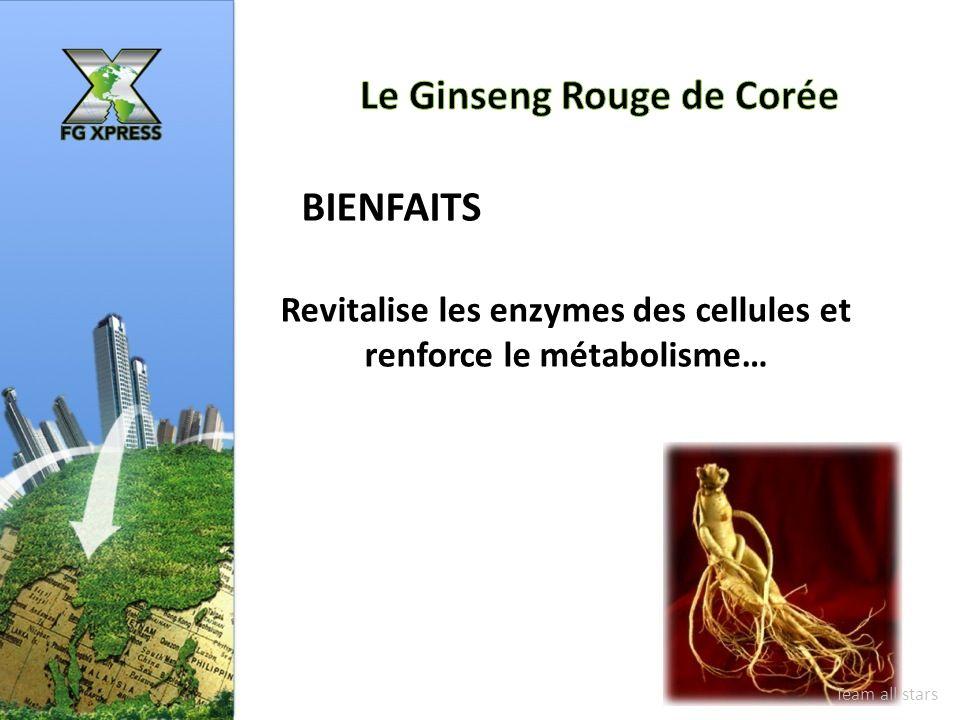 BIENFAITS Revitalise les enzymes des cellules et renforce le métabolisme… Team all stars