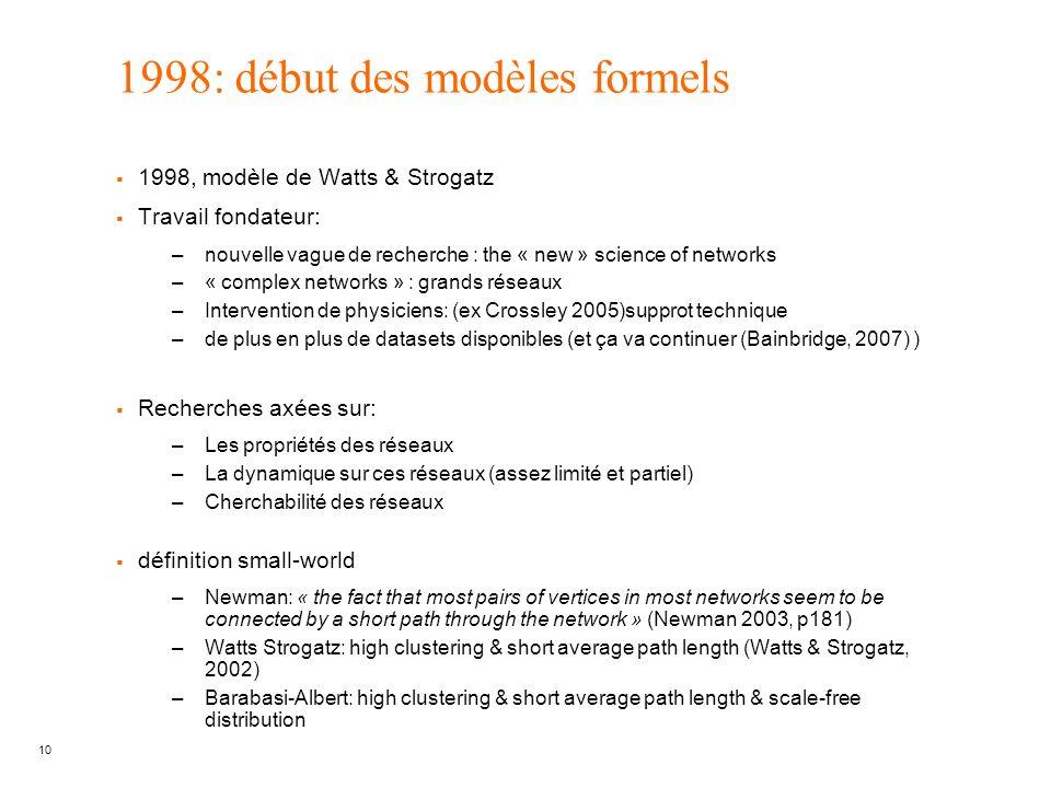 10 1998: début des modèles formels 1998, modèle de Watts & Strogatz Travail fondateur: –nouvelle vague de recherche : the « new » science of networks