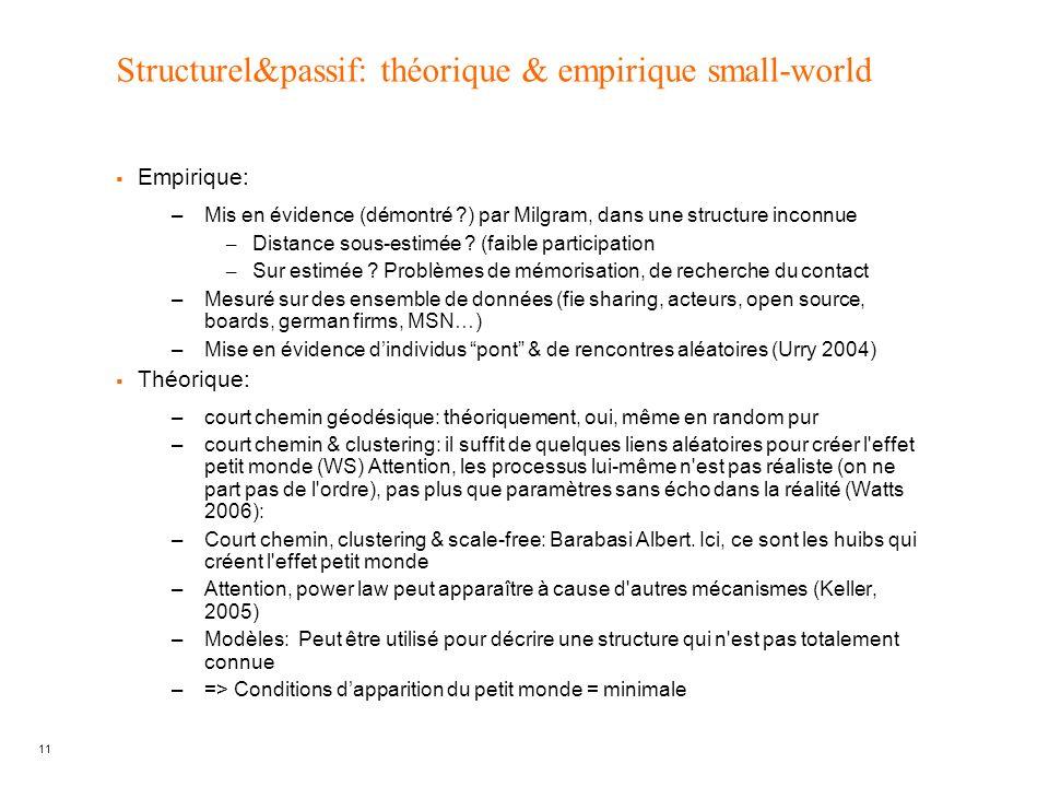 11 Structurel&passif: théorique & empirique small-world Empirique: –Mis en évidence (démontré ?) par Milgram, dans une structure inconnue – Distance s