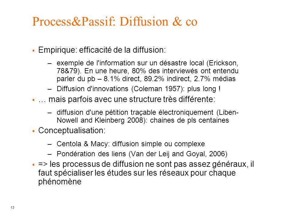 13 Process&Passif: Diffusion & co Empirique: efficacité de la diffusion: –exemple de l'information sur un désastre local (Erickson, 78&79). En une heu