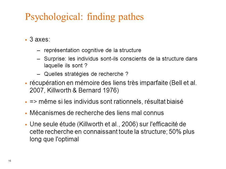 15 Psychological: finding pathes 3 axes: –représentation cognitive de la structure –Surprise: les individus sont-ils conscients de la structure dans l