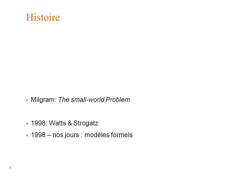 3 Histoire Milgram: The small-world Problem 1998: Watts & Strogatz 1998 – nos jours : modèles formels