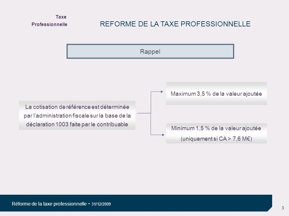 3 Réforme de la taxe professionnelle - 31/12/2009 REFORME DE LA TAXE PROFESSIONNELLE La cotisation de référence est déterminée par ladministration fiscale sur la base de la déclaration 1003 faite par le contribuable Maximum 3,5 % de la valeur ajoutée Minimum 1,5 % de la valeur ajoutée (uniquement si CA > 7,6 M) Rappel Taxe Professionnelle