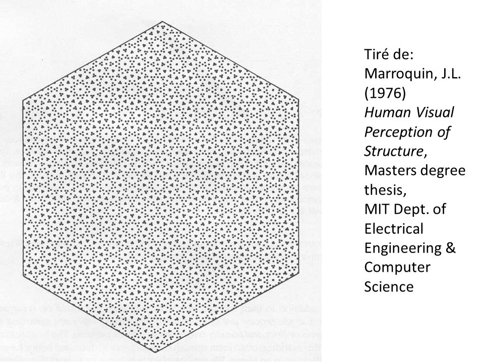 Tiré de: Marroquin, J.L. (1976) Human Visual Perception of Structure, Masters degree thesis, MIT Dept. of Electrical Engineering & Computer Science
