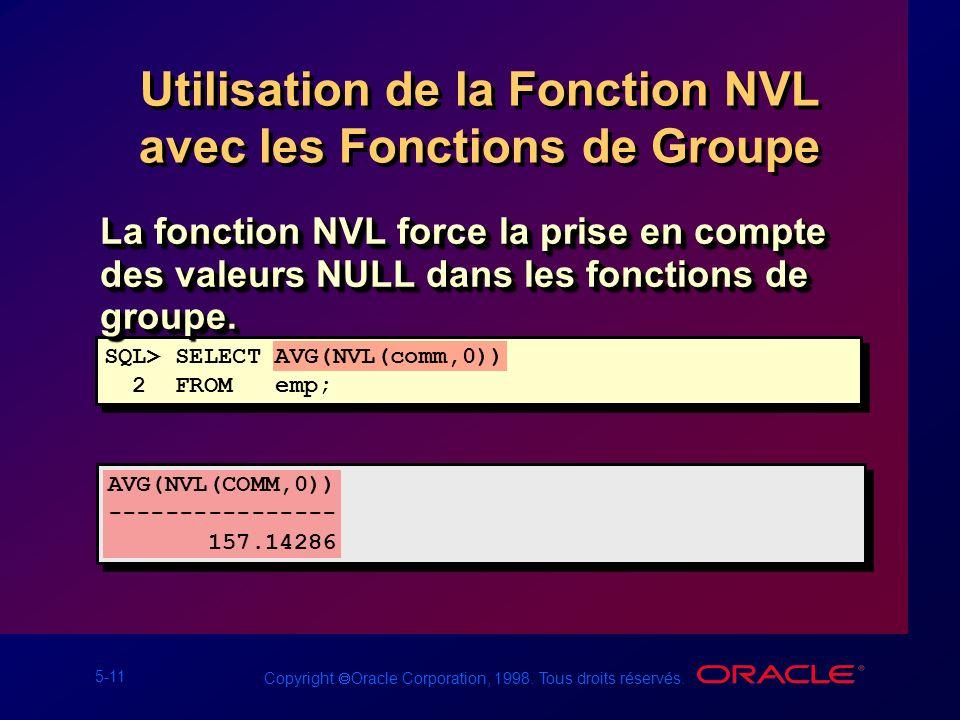 5-11 Copyright Oracle Corporation, 1998. Tous droits réservés. Utilisation de la Fonction NVL avec les Fonctions de Groupe La fonction NVL force la pr