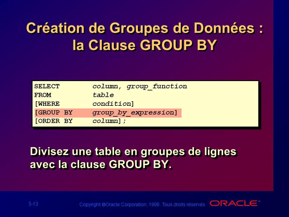 5-13 Copyright Oracle Corporation, 1998. Tous droits réservés. Création de Groupes de Données : la Clause GROUP BY SELECTcolumn, group_function FROMta