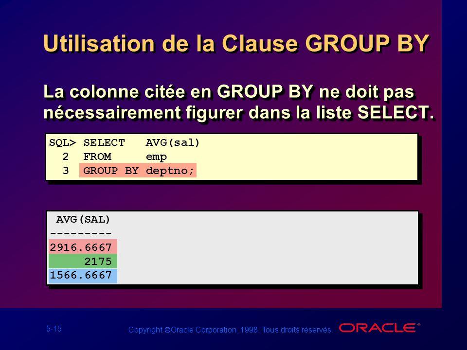 5-15 Copyright Oracle Corporation, 1998. Tous droits réservés. Utilisation de la Clause GROUP BY La colonne citée en GROUP BY ne doit pas nécessaireme