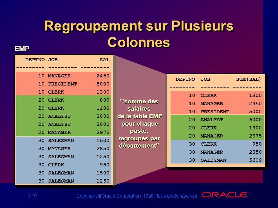 5-16 Copyright Oracle Corporation, 1998. Tous droits réservés. Regroupement sur Plusieurs Colonnes EMP '