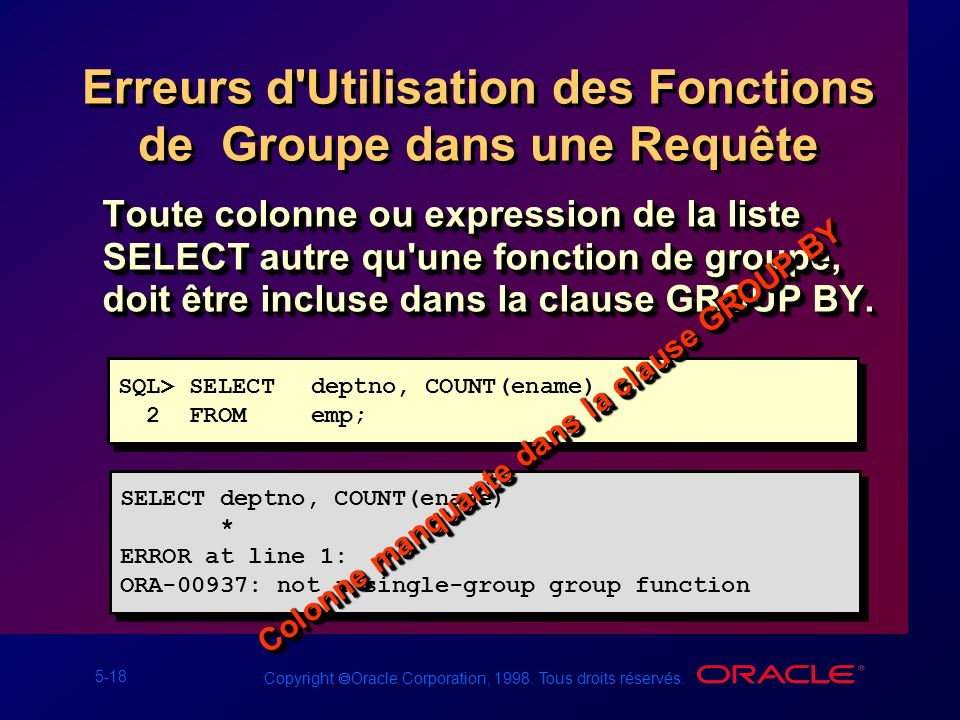 5-18 Copyright Oracle Corporation, 1998. Tous droits réservés. Erreurs d'Utilisation des Fonctions de Groupe dans une Requête Toute colonne ou express