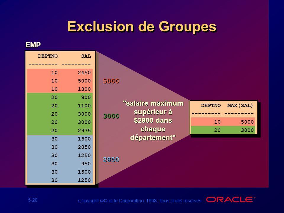 5-20 Copyright Oracle Corporation, 1998. Tous droits réservés. Exclusion de Groupes