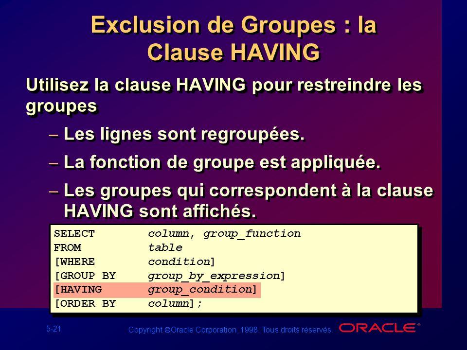 5-21 Copyright Oracle Corporation, 1998. Tous droits réservés. Exclusion de Groupes : la Clause HAVING Utilisez la clause HAVING pour restreindre les