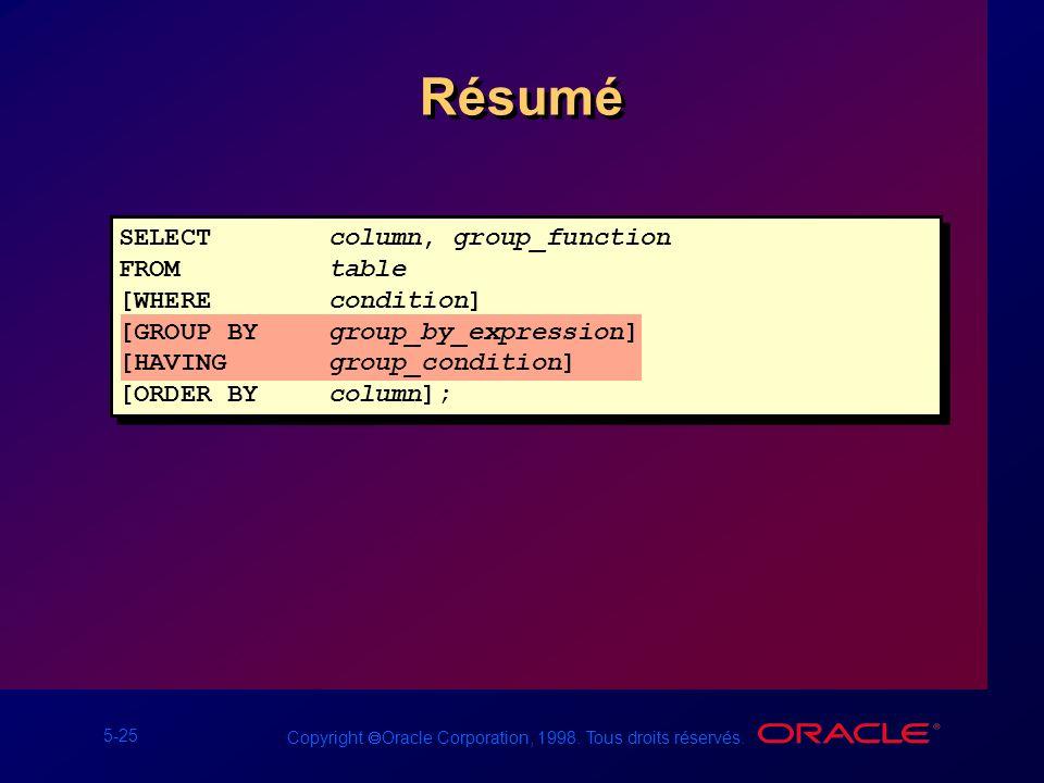 5-25 Copyright Oracle Corporation, 1998. Tous droits réservés. Résumé SELECTcolumn, group_function FROMtable [WHEREcondition] [GROUP BYgroup_by_expres