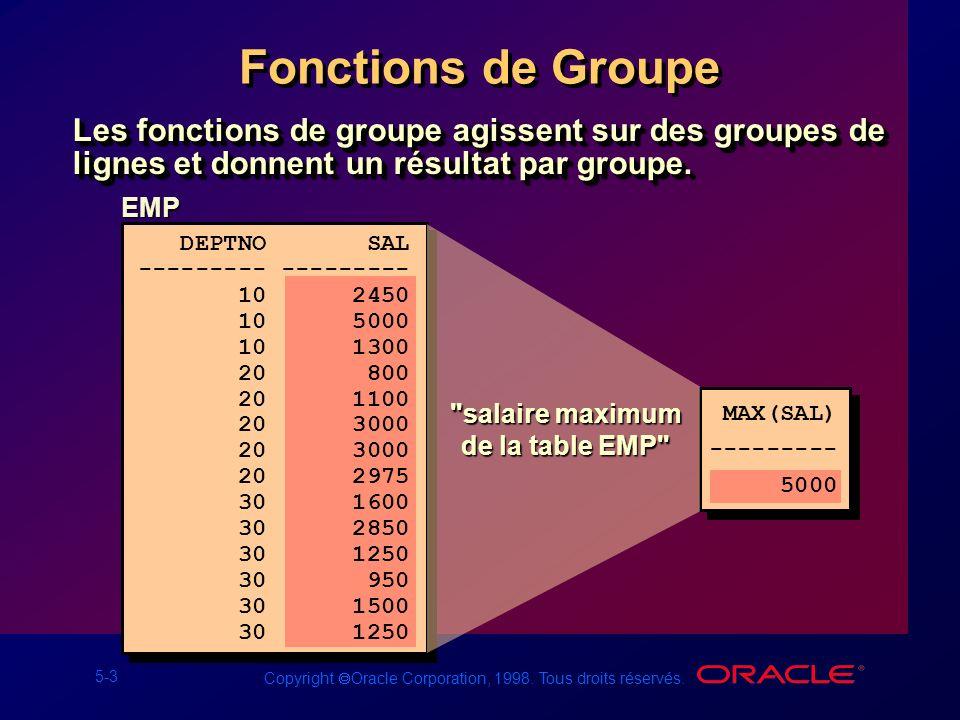 5-3 Copyright Oracle Corporation, 1998. Tous droits réservés. Fonctions de Groupe Les fonctions de groupe agissent sur des groupes de lignes et donnen