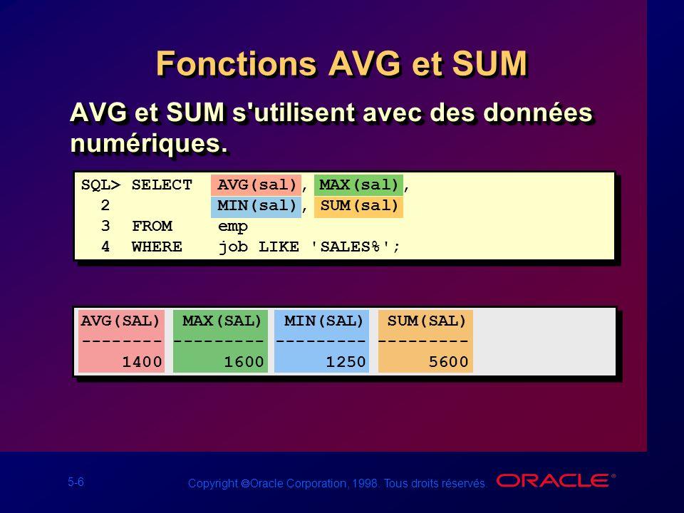 5-6 Copyright Oracle Corporation, 1998. Tous droits réservés. Fonctions AVG et SUM AVG(SAL) MAX(SAL) MIN(SAL) SUM(SAL) -------- --------- --------- --