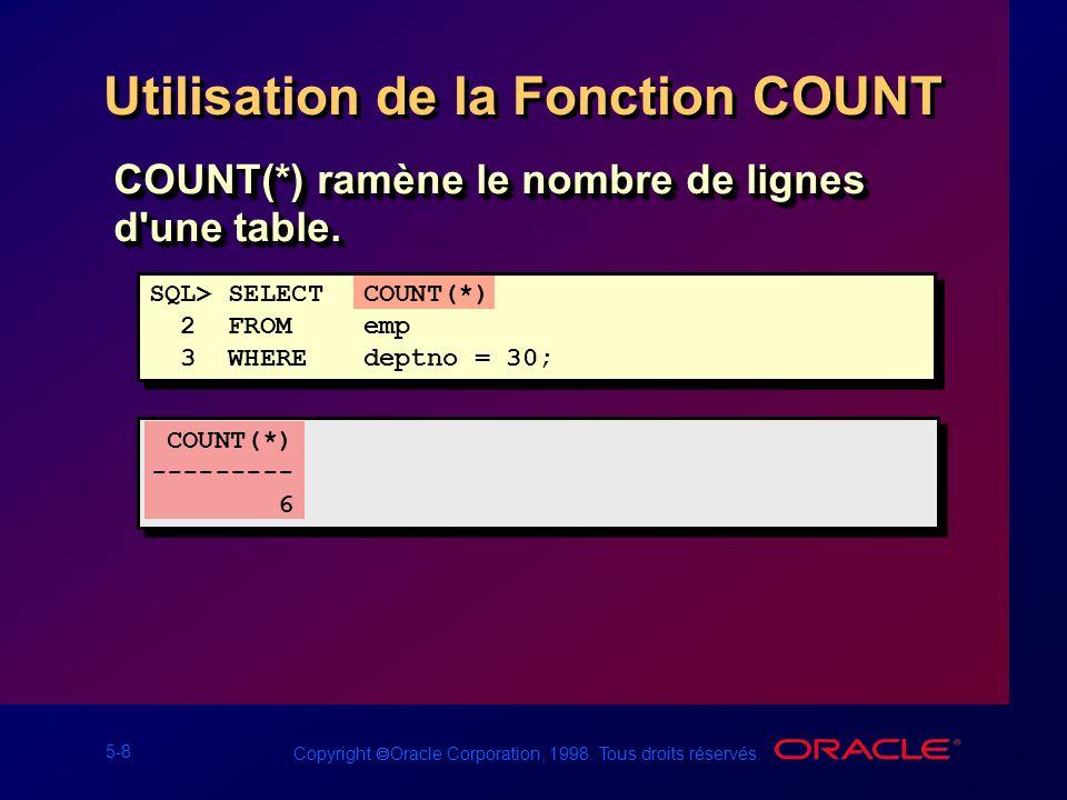 5-8 Copyright Oracle Corporation, 1998. Tous droits réservés. Utilisation de la Fonction COUNT COUNT(*) --------- 6 SQL> SELECTCOUNT(*) 2 FROMemp 3 WH