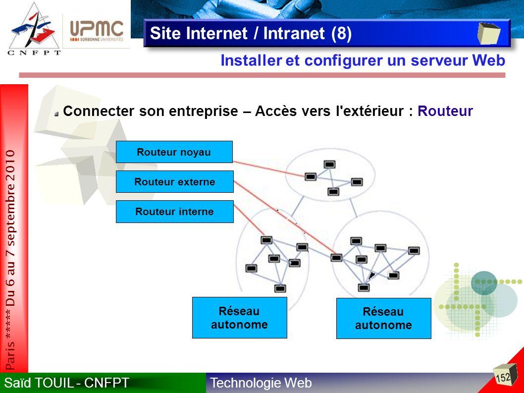 Technologie WebSaïd TOUIL - CNFPT 152 Paris ***** Du 6 au 7 septembre 2010 Installer et configurer un serveur Web Site Internet / Intranet (8) Connecter son entreprise – Accès vers l extérieur : Routeur Routeur noyau Routeur externe Routeur interne Réseau autonome