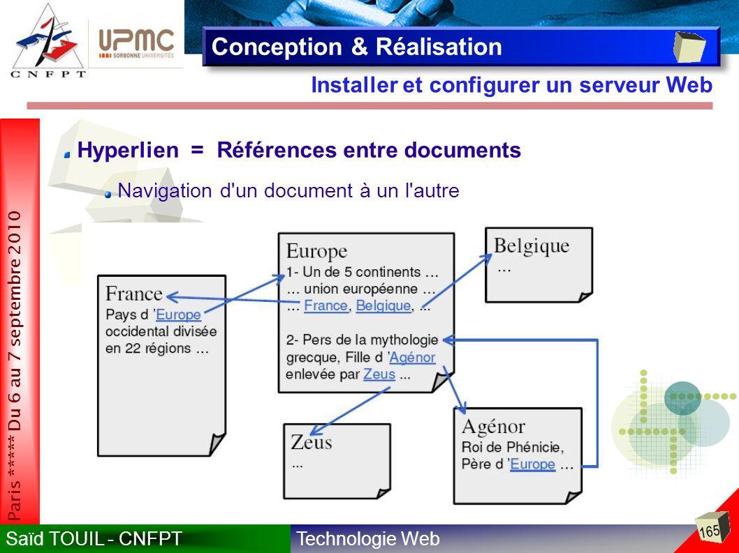 Technologie WebSaïd TOUIL - CNFPT 165 Paris ***** Du 6 au 7 septembre 2010 Installer et configurer un serveur Web Conception & Réalisation Hyperlien = Références entre documents Navigation d un document à un l autre