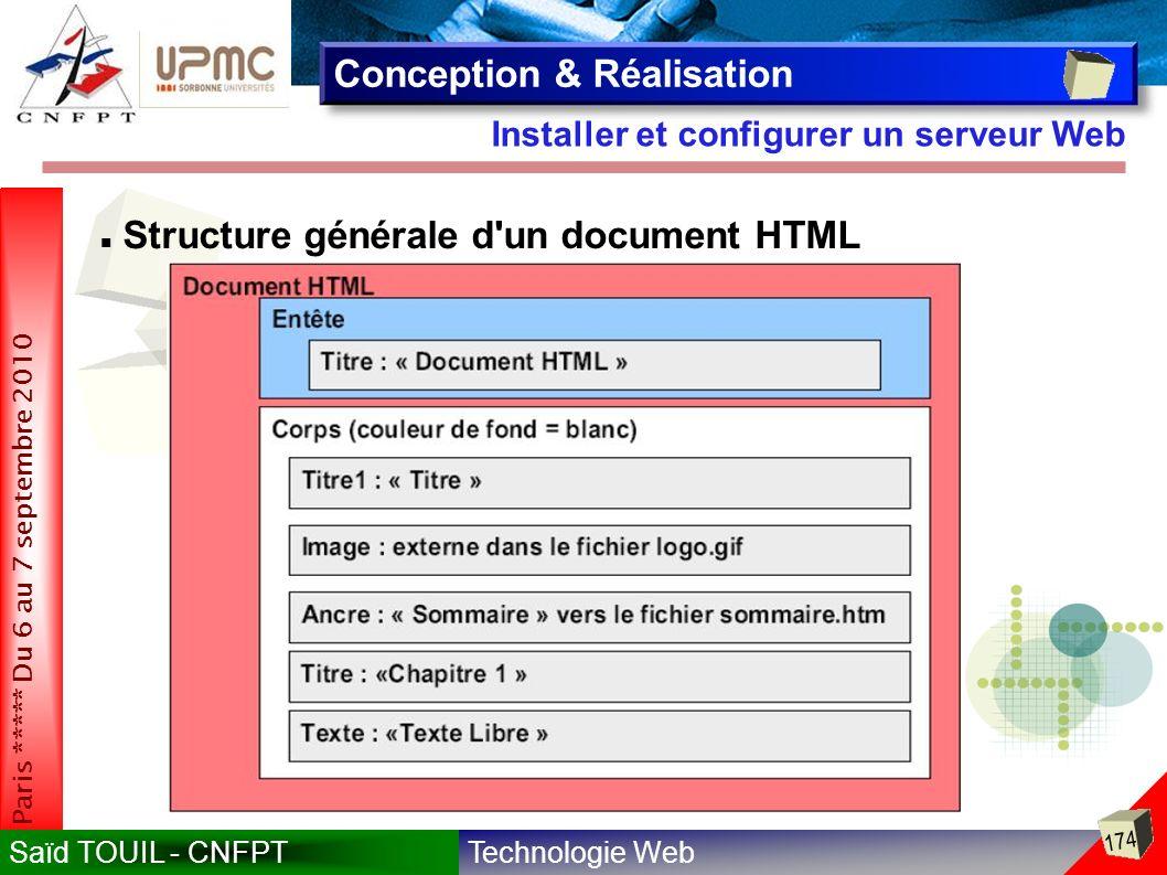 Technologie WebSaïd TOUIL - CNFPT 174 Paris ***** Du 6 au 7 septembre 2010 Installer et configurer un serveur Web Conception & Réalisation Structure générale d un document HTML