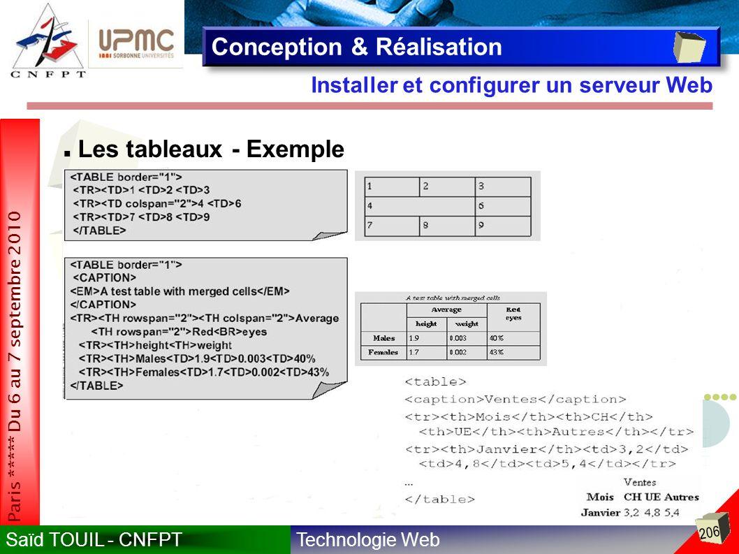 Technologie WebSaïd TOUIL - CNFPT 206 Paris ***** Du 6 au 7 septembre 2010 Installer et configurer un serveur Web Conception & Réalisation Les tableaux - Exemple