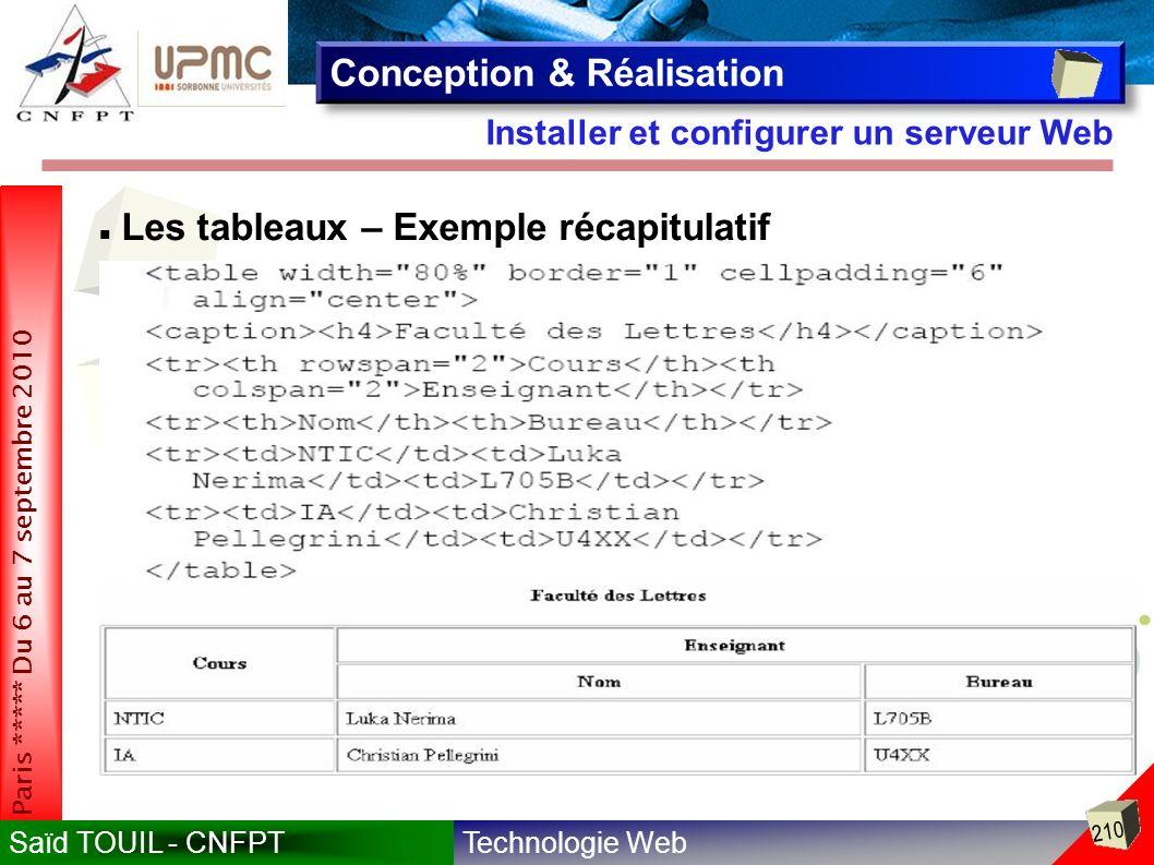 Technologie WebSaïd TOUIL - CNFPT 210 Paris ***** Du 6 au 7 septembre 2010 Installer et configurer un serveur Web Conception & Réalisation Les tableaux – Exemple récapitulatif