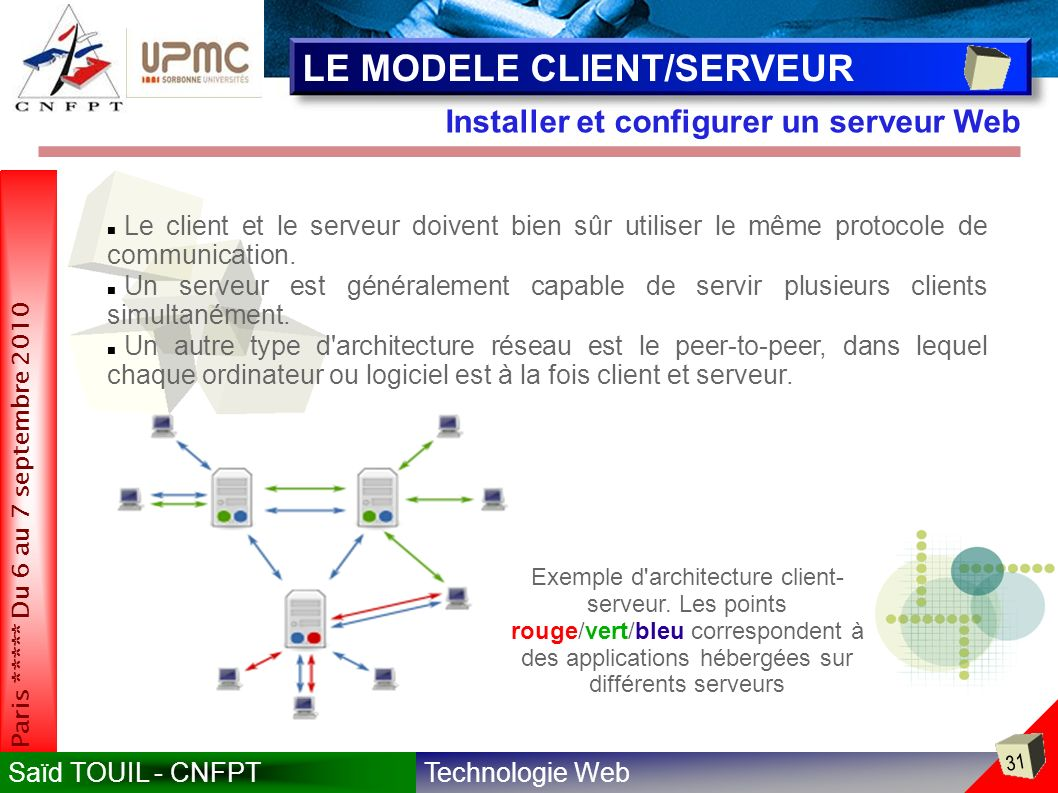 Technologie WebSaïd TOUIL - CNFPT 31 Paris ***** Du 6 au 7 septembre 2010 Installer et configurer un serveur Web LE MODELE CLIENT/SERVEUR Le client et le serveur doivent bien sûr utiliser le même protocole de communication.