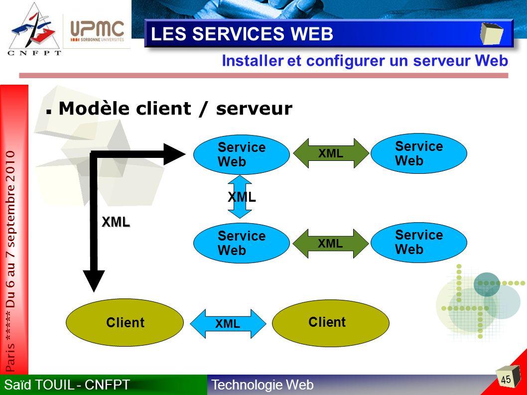 Technologie WebSaïd TOUIL - CNFPT 45 Paris ***** Du 6 au 7 septembre 2010 Installer et configurer un serveur Web LES SERVICES WEB Modèle client / serveur Service Web XML Service Web XML Client XML XML
