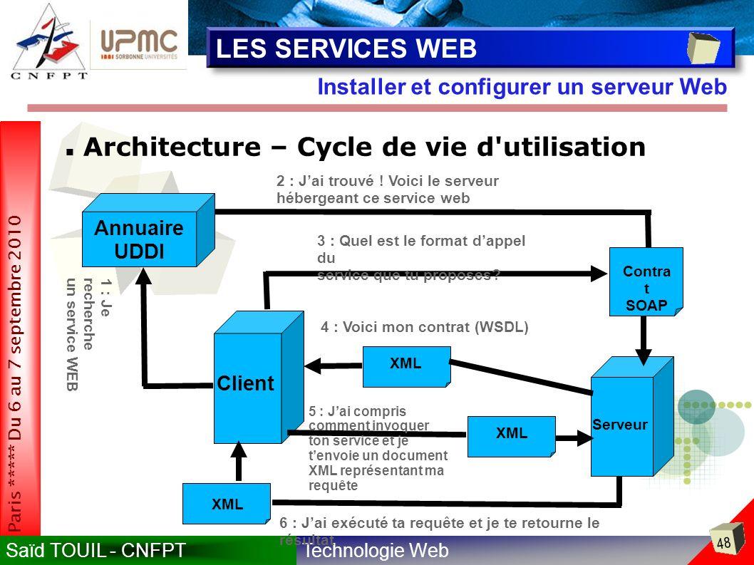 Technologie WebSaïd TOUIL - CNFPT 48 Paris ***** Du 6 au 7 septembre 2010 Installer et configurer un serveur Web LES SERVICES WEB Architecture – Cycle de vie d utilisation Annuaire UDDI 2 : Jai trouvé .