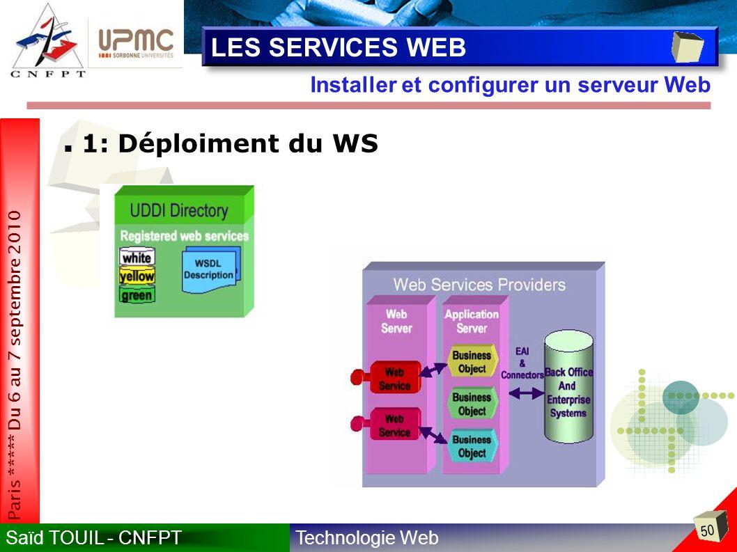 Technologie WebSaïd TOUIL - CNFPT 50 Paris ***** Du 6 au 7 septembre 2010 Installer et configurer un serveur Web LES SERVICES WEB 1: Déploiment du WS