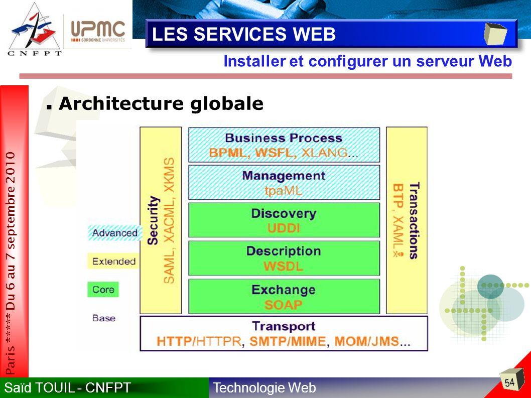 Technologie WebSaïd TOUIL - CNFPT 54 Paris ***** Du 6 au 7 septembre 2010 Installer et configurer un serveur Web LES SERVICES WEB Architecture globale