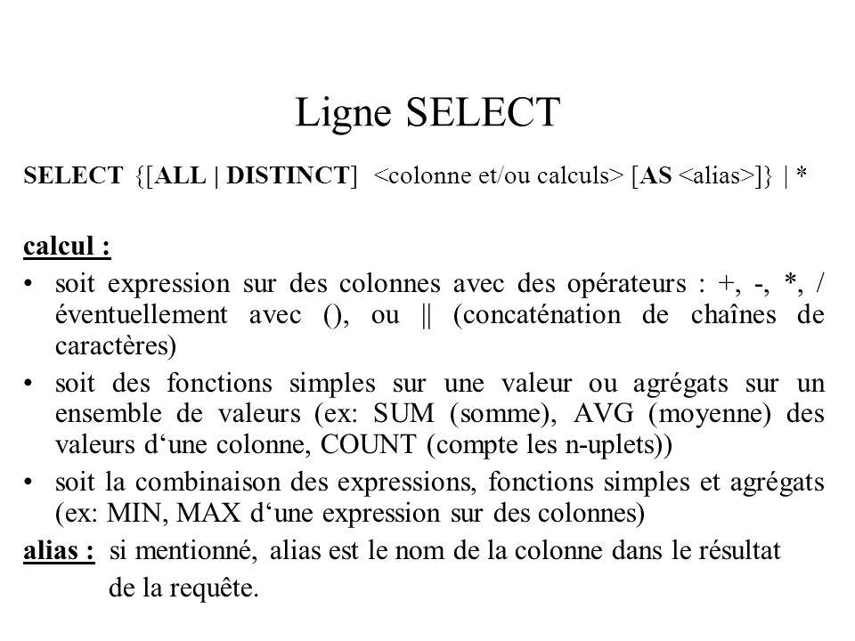 Ligne SELECT SELECT {[ALL | DISTINCT] [AS ]} | * calcul : soit expression sur des colonnes avec des opérateurs : +, -, *, / éventuellement avec (), ou || (concaténation de chaînes de caractères) soit des fonctions simples sur une valeur ou agrégats sur un ensemble de valeurs (ex: SUM (somme), AVG (moyenne) des valeurs dune colonne, COUNT (compte les n-uplets)) soit la combinaison des expressions, fonctions simples et agrégats (ex: MIN, MAX dune expression sur des colonnes) alias : si mentionné, alias est le nom de la colonne dans le résultat de la requête.