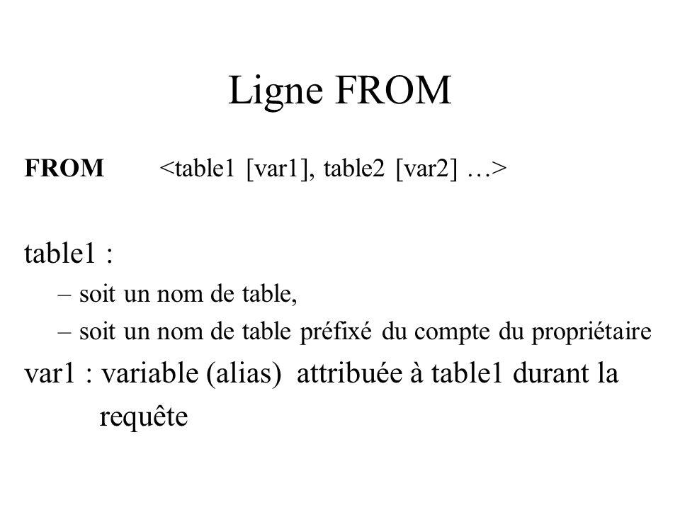 Ligne FROM FROM table1 : –soit un nom de table, –soit un nom de table préfixé du compte du propriétaire var1 : variable (alias) attribuée à table1 durant la requête