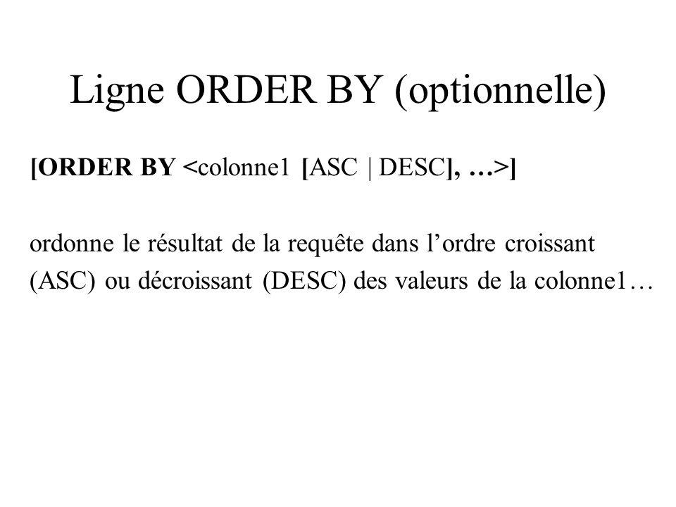 Ligne ORDER BY (optionnelle) [ORDER BY ] ordonne le résultat de la requête dans lordre croissant (ASC) ou décroissant (DESC) des valeurs de la colonne1…