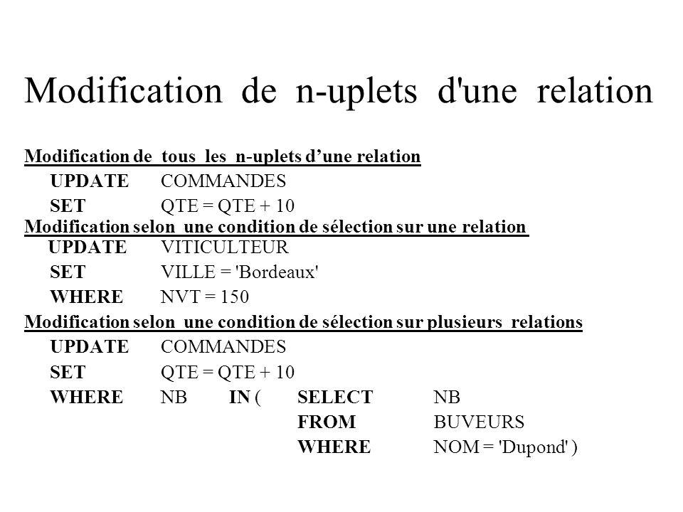Modification de n-uplets d une relation Modification de tous les n-uplets dune relation UPDATECOMMANDES SETQTE = QTE + 10 Modification selon une condition de sélection sur une relation UPDATEVITICULTEUR SETVILLE = Bordeaux WHERENVT = 150 Modification selon une condition de sélection sur plusieurs relations UPDATECOMMANDES SETQTE = QTE + 10 WHERENBIN (SELECTNB FROMBUVEURS WHERENOM = Dupond )