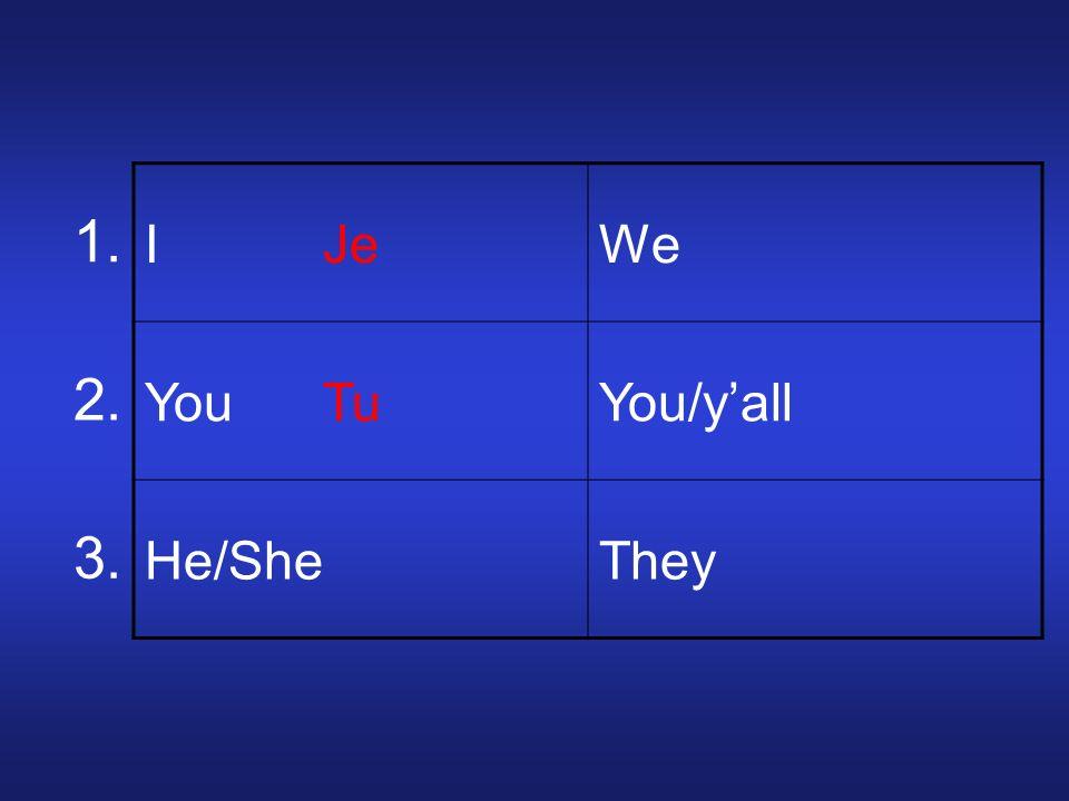 I JeWe You TuYou/yall He/She Il /ElleThey 1. 2. 3.
