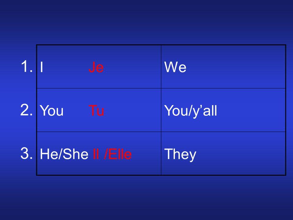 Translation mon cahier 1.My notebook____mon cahier__ ta soeur 2.Your sister____ta soeur____ ton père 3.Your father____ton père____ sa mère 4.Her mother____sa mère_____ 5.His mother_______________ 6.His cousin (m.)_______________ 7.His cousin (f.)_______________ 8.Her parents_______________ 9.My pencils_______________ 10.Your cousins_______________