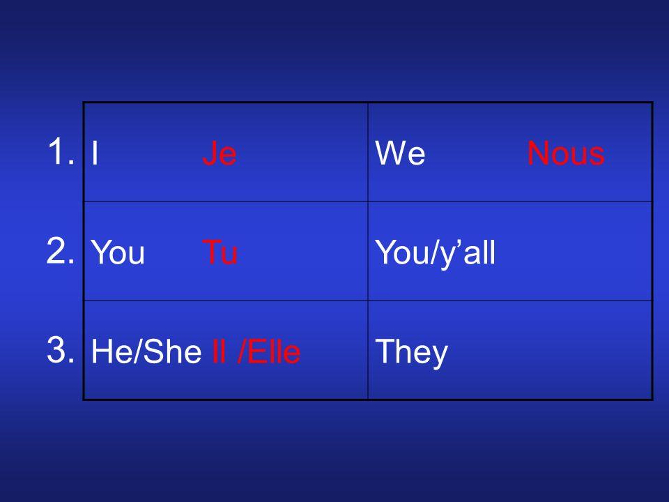 JeNous TuVous Il /ElleIls/Elles 1. 2. 3. irréguliersÊtre Les verbes irréguliers Être - to be
