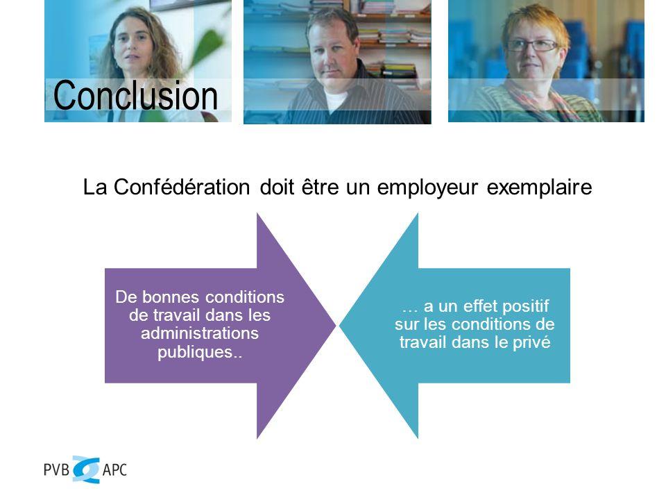 Conclusion La Confédération doit être un employeur exemplaire De bonnes conditions de travail dans les administrations publiques..